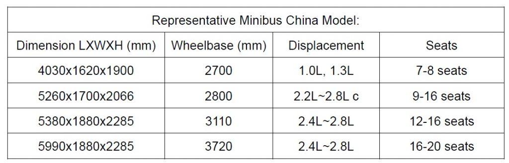 minibus China