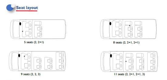 minibus buy