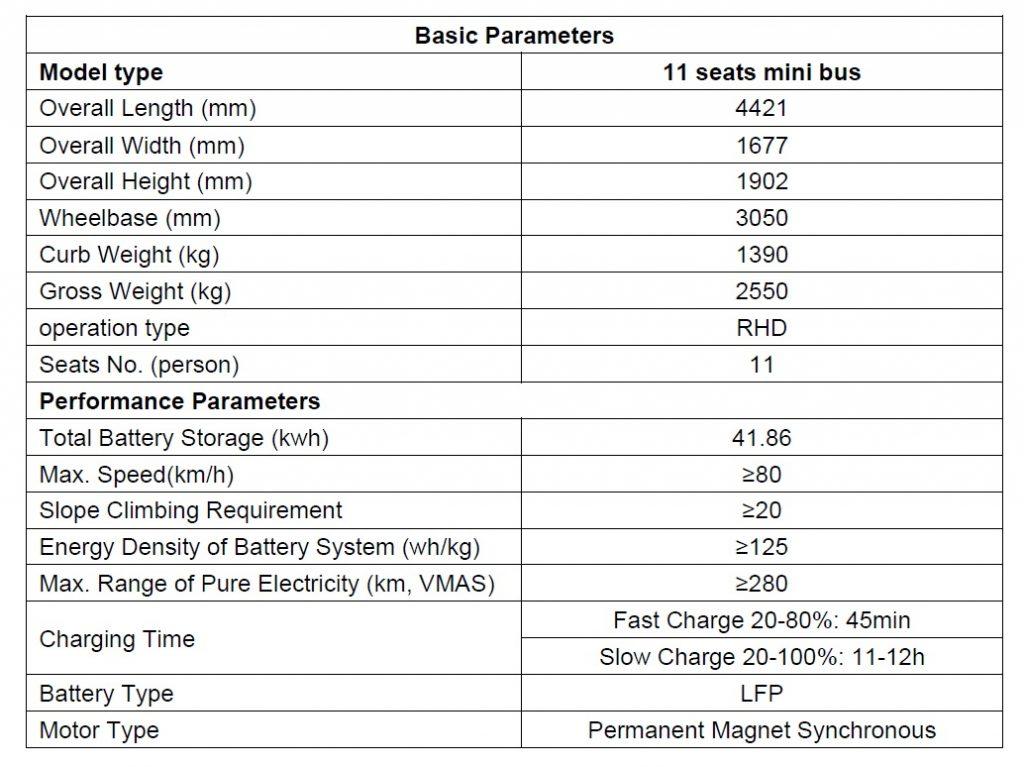 minivan manufacturers